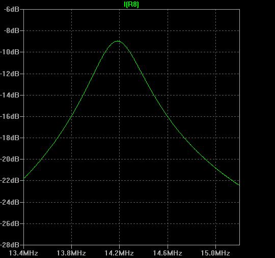 20_meters_loop_resultl.png