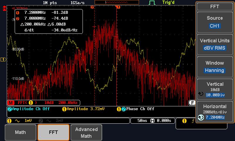 Réponse en fréquence sur la bande des 40 mètres